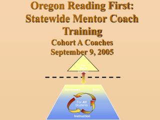 Oregon Reading First: Statewide Mentor Coach Training Cohort A Coaches September 9, 2005