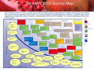 The IHWY 2013 Journey Map