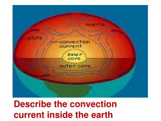 Describe the convection current inside the earth