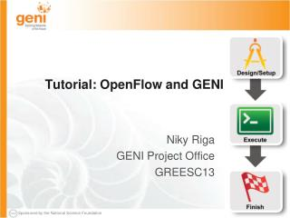 Tutorial:  OpenFlow  and GENI