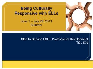 Being Culturally Responsive with ELLs June 1 – July 28, 2013 Summer