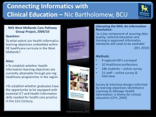 Connecting Informatics with  Clinical Education –  Nic Bartholomew, BCU