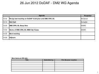 26 Jun 2012 DoDAF - DM2 WG Agenda