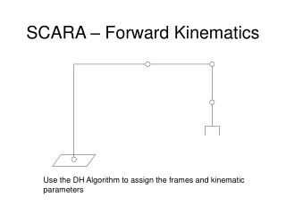 SCARA – Forward Kinematics