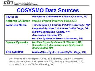 COSYSMO Data Sources