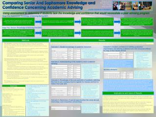 Comparing Senior And Sophomore Knowledge and Confidence Concerning Academic Advising