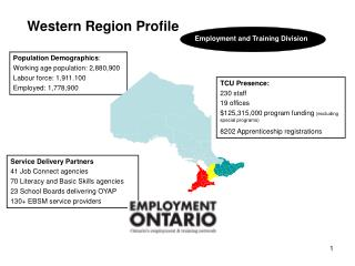 Service Delivery Partners 41 Job Connect agencies 70 Literacy and Basic Skills agencies 23 School Boards delivering OYAP