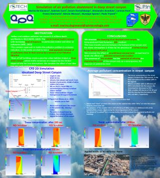 Simulation of air pollution abatement in deep street canyon