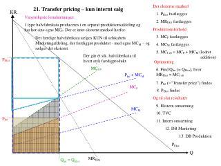 21. Transfer pricing – kun internt salg