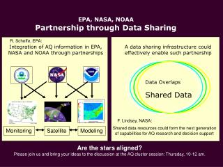 A data sharing infrastructure could effectively enable such partnership