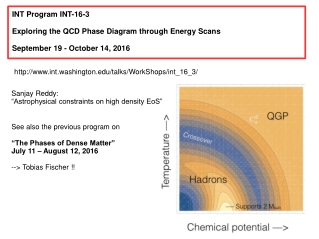 INT Program INT-16-3 Exploring the QCD Phase Diagram through Energy Scans