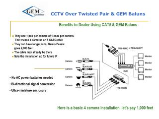CCTV Over Twisted Pair & GEM Baluns Benefits to Dealer Using CAT5 & GEM Baluns