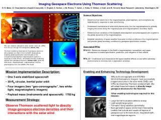 Imaging Geospace Electrons Using Thomson Scattering