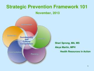 Strategic Prevention Framework 101 November, 2013