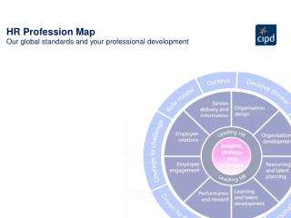 HR Profession Map Our global standards and your professional development