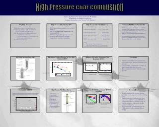 High Pressure Char Combustion