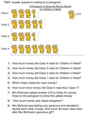 TBAT: answer questions relating to a pictogram.
