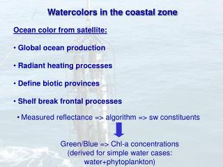 Watercolors in the coastal zone