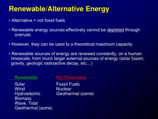 Renewable/Alternative Energy