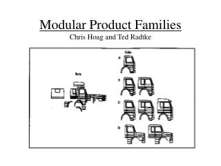 Modular Product Families Chris Hoag and Ted Radtke