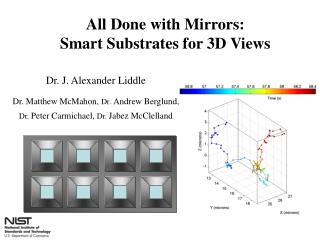 All Done with Mirrors:  Smart Substrates for 3D Views
