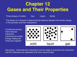 Chapter 12  Gases and Their Properties
