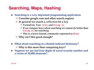 Searching, Maps, Hashing