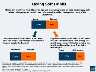Taxing Soft Drinks