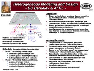 Heterogeneous Modeling and Design - UC Berkeley & AFRL -