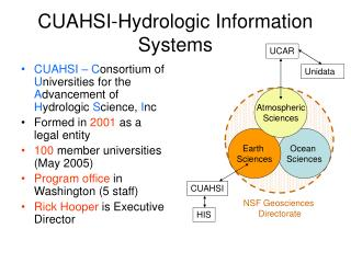 CUAHSI-Hydrologic Information Systems