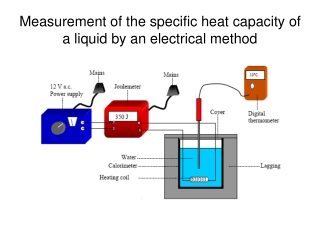 Measurement of the specific heat capacity of a liquid by an electrical method