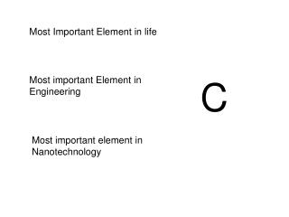 Most Important Element in life