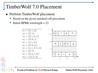 TimberWolf 7.0 Placement