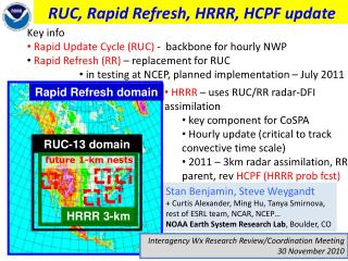 RUC, Rapid Refresh, HRRR, HCPF update