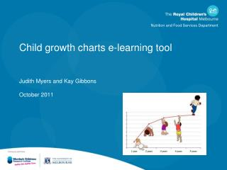 Child growth charts e-learning tool   Judith Myers and Kay Gibbons  October 2011
