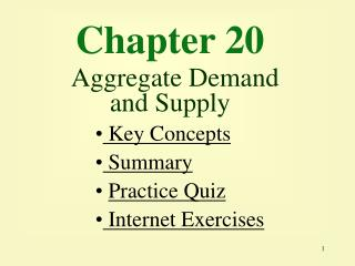 Chapter 20 Aggregate Demand and Supply