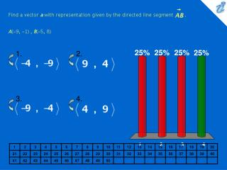 Find a vector a with representation given by the directed line segment {image} . A-9, -1 , B-5, 8