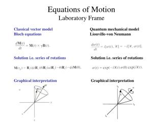 Equations of Motion Laboratory Frame