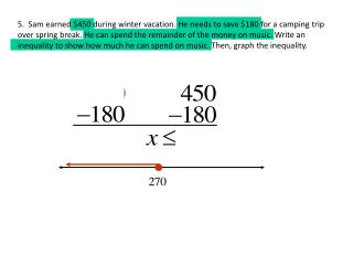 1-Step Inequalities Review