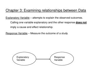 Chapter 3: Examining relationships between Data