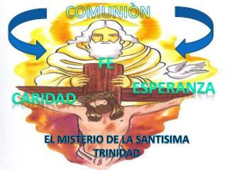 EL MISTERIO DE LA SANTISIMA TRINIDAD