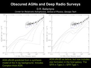 Obscured AGNs and Deep Radio Surveys