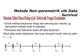 Metode  N on- parametrik utk  Data Survival