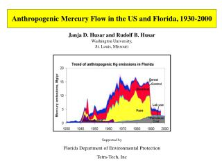 Anthropogenic Mercury Flow in the US and Florida, 1930-2000