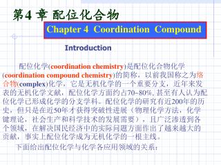 Chapter 4  Coordination  Compound