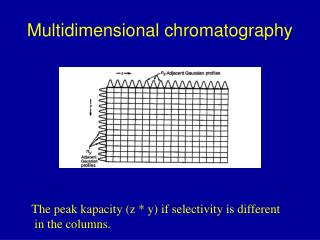 Multidimensional chromatography