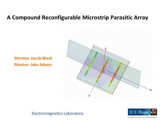 A Compound Reconfigurable Microstrip Parasitic Array