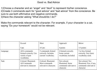 "Good vs. Bad Advice Choose a character and an ""angel"" and ""devil"" to represent his/her conscience."