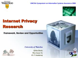 Internet Privacy Research