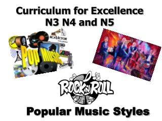 Curriculum for Excellence N3 N4 and N5